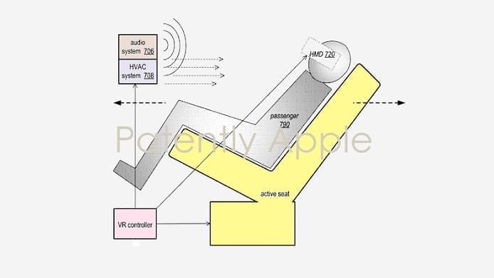 Apple запатентовала VR систему для беспилотных автомобилей