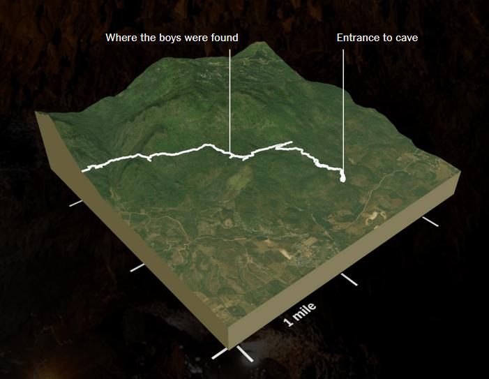 Нью-Йорк Таймс переносит в AR пещеру, которая держала в плену тайских детей