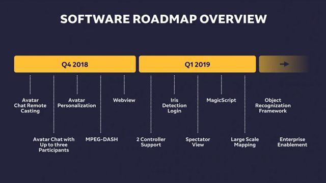 Magic Leap делится планами будущих обновлений ПО для Magic Leap One