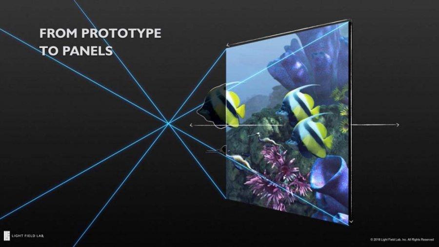 Стартап Light Field Lab получает еще $28 млн на свой голографический дисплей