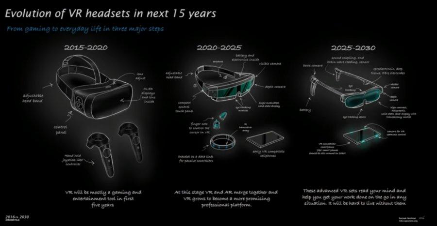 Инженер из Meta рассказывает о будущем AR и бросает камень в огород Magic Leap