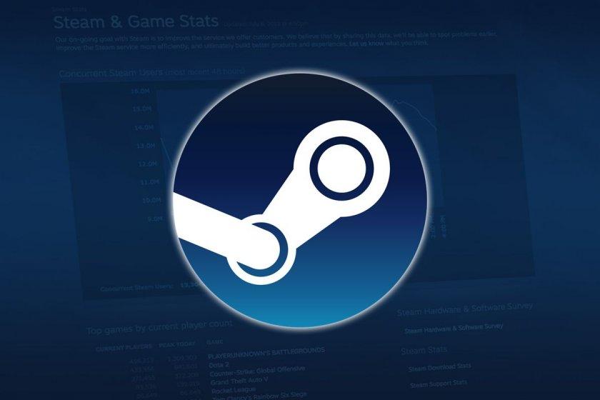 Какие изменения ждут Steam в 2019 году?