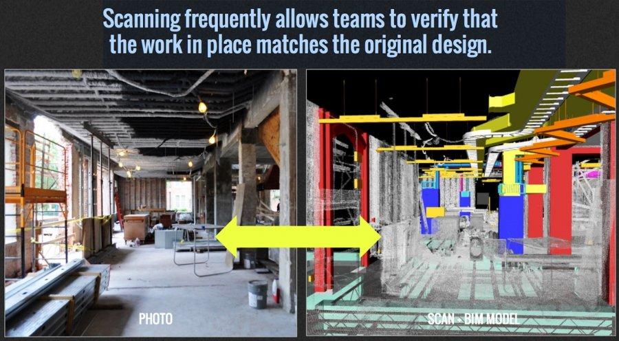 Как дополненная реальность трансформирует строительную отрасль