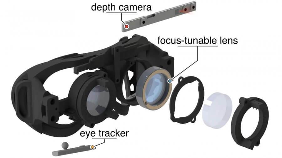 VR технологии позволяют создать продвинутые очки для слабовидящих