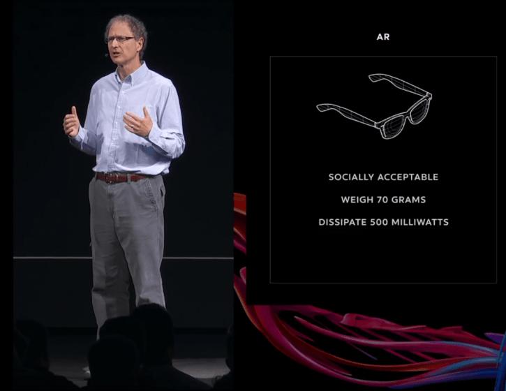 Facebook и Ray-Ban работают над созданием AR-очков