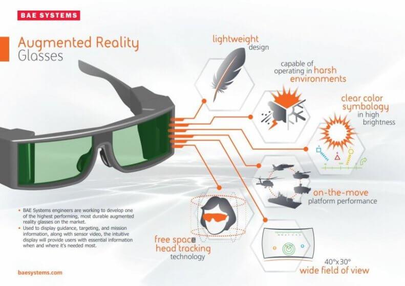BAE Systems представила финальный прототип своих AR-очков