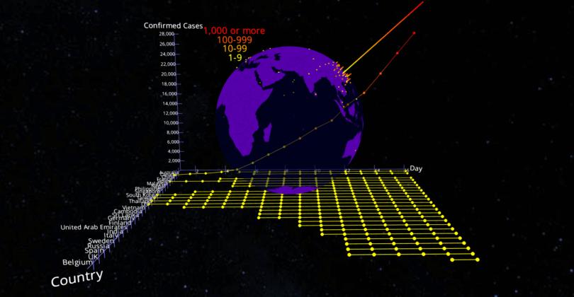 Приложение для визуализации данных о коронавирусе