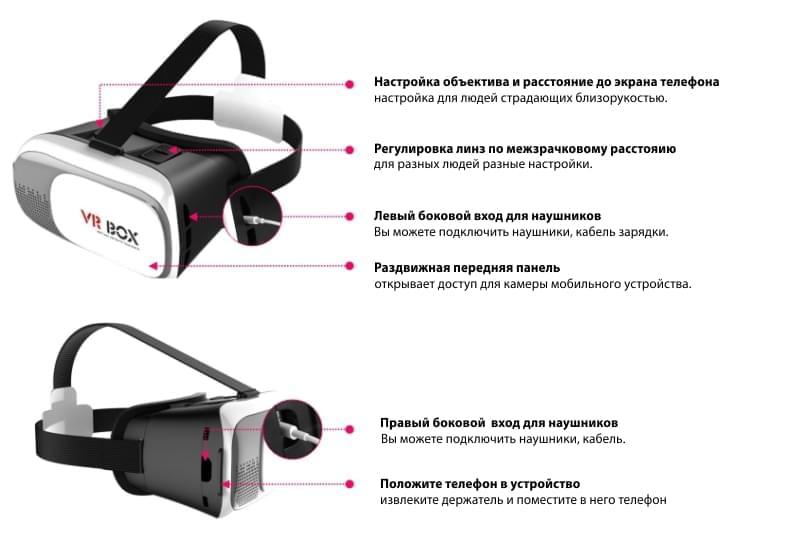 как пользоваться очками vr box инструкция