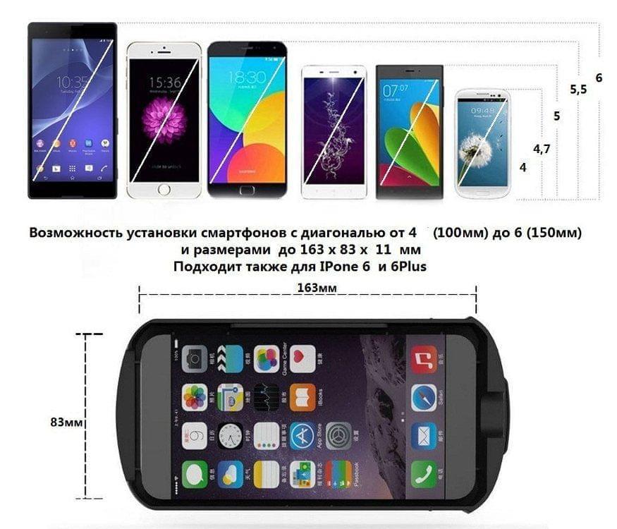 Лучший смартфон для vr