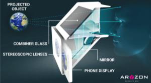 Приложение Aryzon AR стартует уже с осени