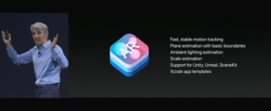 Долгожданная платформа AR от Apple
